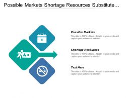 Possible Markets Shortage Resources Substitute Products Changing Market Tastes