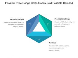 Possible Price Range Costs Goods Sold Possible Demand