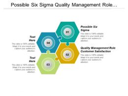 Possible Six Sigma Quality Management Role Customer Satisfaction Cpb