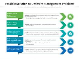 Possible Solution To Different Management Problems
