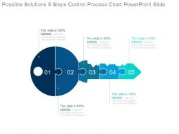 Possible Solutions5 Steps Control Process Chart Powerpoint Slide