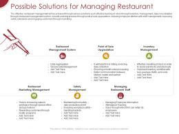 Possible Solutions For Managing Restaurant Ppt Powerpoint Presentation Layouts Professional