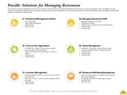 Possible Solutions For Managing Restaurant Through Ppt Powerpoint Presentation Professional Slides