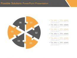 Possible Solutions Powerpoint Presentation