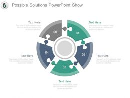 Possible Solutions Powerpoint Show