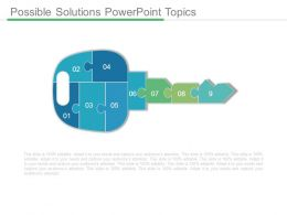 Possible Solutions Powerpoint Topics