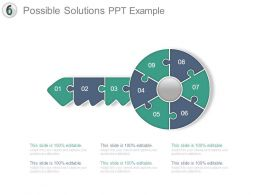 Possible Solutions Ppt Example