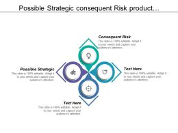 Possible Strategic Consequent Risk Product Development Product Consolidation