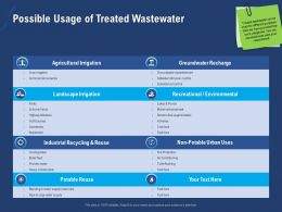 Possible Usage Of Treated Wastewater Cemeteries Ppt Powerpoint Presentation Skills