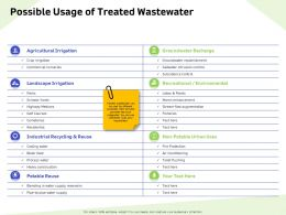 Possible Usage Of Treated Wastewater Reuse Ppt Powerpoint Presentation Gallery Influencers