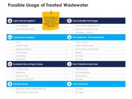 possible usage of treated wastewater urban water management ppt inspiration