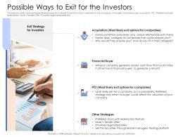 Possible Ways To Exit For The Investors Mezzanine Capital Funding Pitch Deck Ppt Model Example Topics