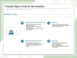 Possible Ways To Exit For The Investors Relationship Powerpoint Presentation Sample