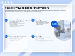 Possible Ways To Exit For The Investors Strategies Ppt Powerpoint Presentation File Brochure