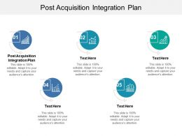 Post Acquisition Integration Plan Ppt Powerpoint Presentation Inspiration Designs Cpb