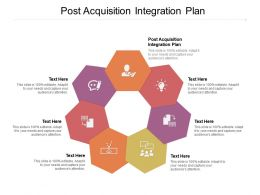 Post Acquisition Integration Plan Ppt Powerpoint Presentation Styles Slideshow Cpb