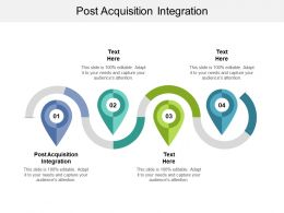 Post Acquisition Integration Ppt Powerpoint Presentation Show Master Slide Cpb