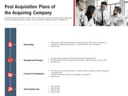 Post Acquisition Plans Of The Acquiring Company Pitchbook For Acquisition Deal Ppt Elements