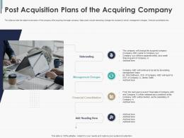Post Acquisition Plans Of The Acquiring Company Pitchbook Ppt Themes