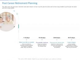 Post Career Retirement Planning Ppt Powerpoint Presentation Gallery Templates
