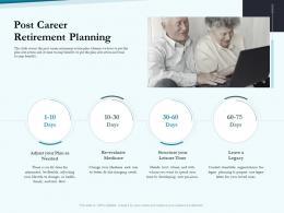 Post Career Retirement Planning Social Pension Ppt Topics