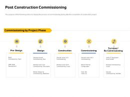 Post Construction Commissioning Bod Ppt Powerpoint Presentation Infographics Elements