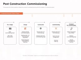 Post Construction Commissioning Dual Corded Ppt Powerpoint Presentation Gallery Infographic Template