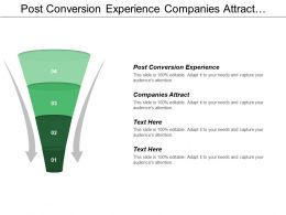 Post Conversion Experience Companies Attract Communication Happiness Product