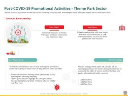 Post COVID 19 Promotional Activities Theme Park Sector Local Ppt Powerpoint Presentation Styles Grid