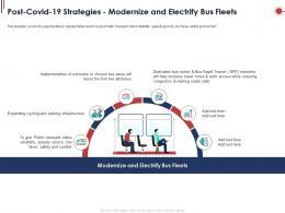 Post Covid 19 Strategies Modernize And Electrify Bus Fleets Ppt Powerpoint Presentation Portfolio Mockup