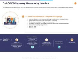 Post Covid Recovery Measures By Hoteliers Ppt Powerpoint Presentation Pictures Portfolio