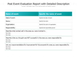 Post Event Evaluation Report With Detailed Description