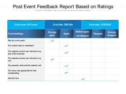 Post Event Feedback Report Based On Ratings