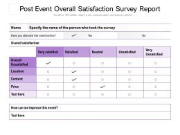 Post Event Overall Satisfaction Survey Report