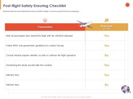 Post Flight Safety Ensuring Checklist individual Ppt Powerpoint Presentation Rules