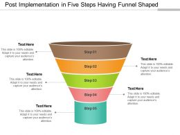 Post Implementation In Five Steps Having Funnel Shaped