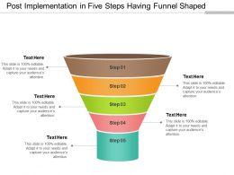 Post Implementation In Five Steps Having Funnel Shaped