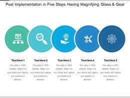 Post Implementation In Five Steps Having Magnifying Glass And Gear