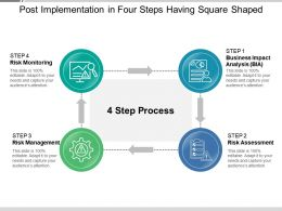 Post Implementation In Four Steps Having Square Shaped