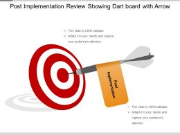 Post Implementation Review Showing Dart Board With Arrow