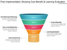 Post Implementation Showing Cost Benefit And Learning Evaluation