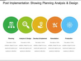 Post Implementation Showing Planning Analysis And Design