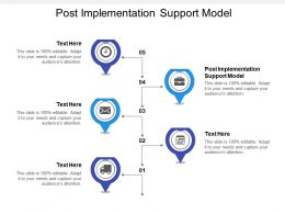 Post Implementation Support Model Ppt Powerpoint Presentation Diagrams Cpb