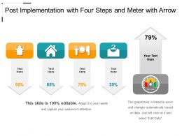 post_implementation_with_four_steps_and_meter_with_arrow_Slide01