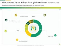 Post IPO Equity Investment Pitch Allocation Of Funds Raised Through Investment Option 2 Of 2 Ppt Structure