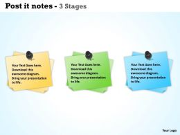 Post it notes 3 Stages 1