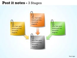POST IT NOTES 3 STAGES