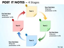 POST IT NOTES 4 Stages 35