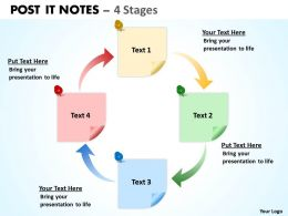 POST IT NOTES 4 Stages 7