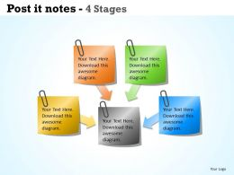 POST IT NOTES 4 STAGES